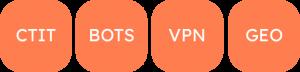 Ícones dos meios de proteção anti-fraude: CTIT, BOTS, VPN e GEO.